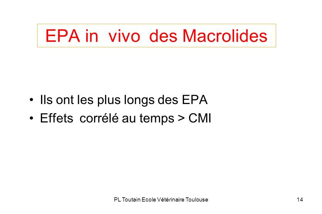 EPA in vivo des Macrolides