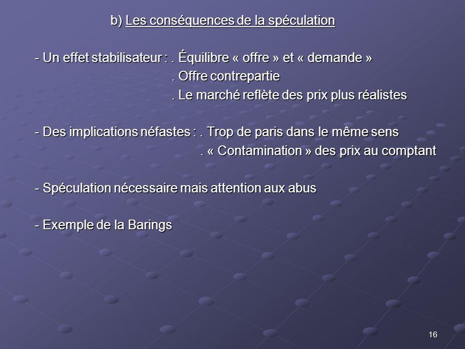 b) Les conséquences de la spéculation