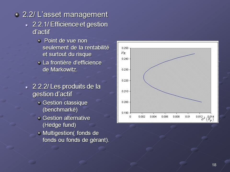 2.2/ L'asset management 2.2.1/ Efficience et gestion d'actif