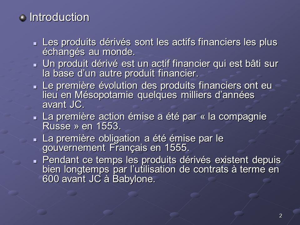 Introduction Les produits dérivés sont les actifs financiers les plus échangés au monde.