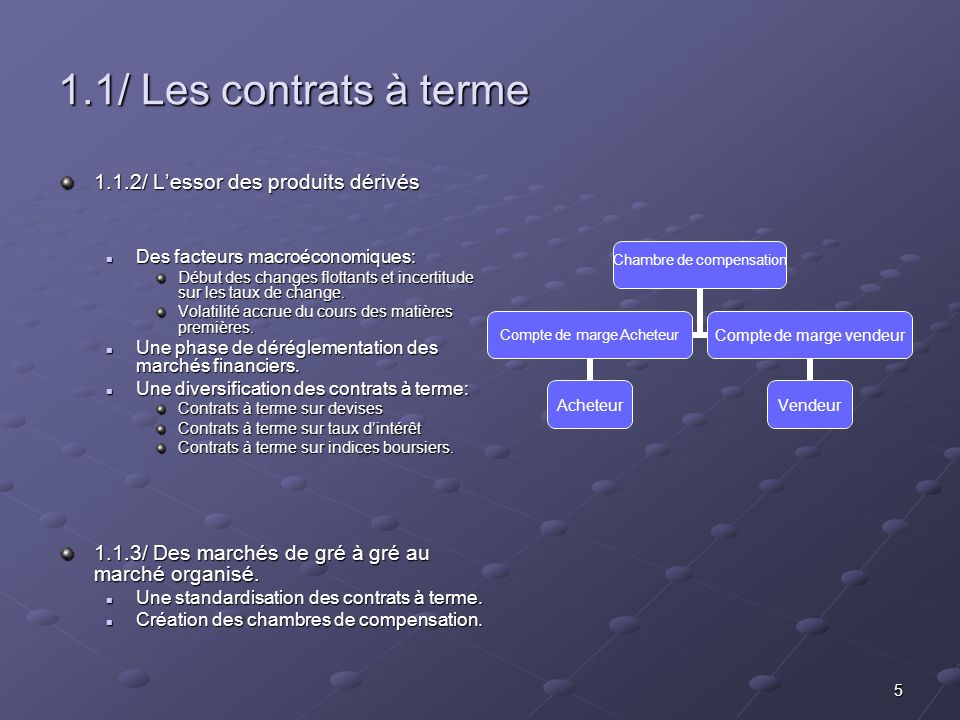 1.1/ Les contrats à terme 1.1.2/ L'essor des produits dérivés