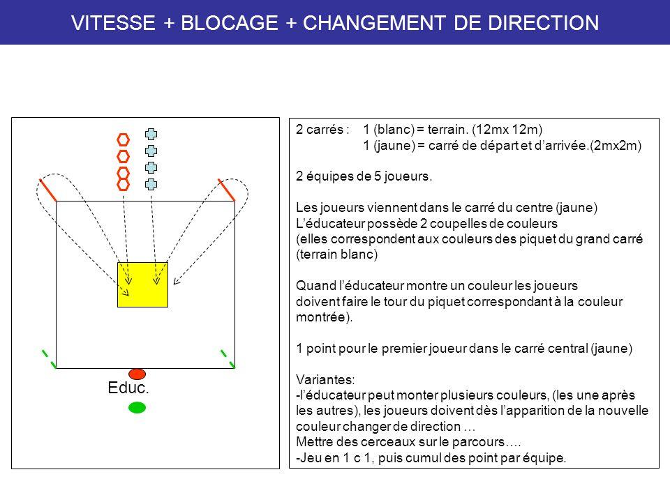VITESSE + BLOCAGE + CHANGEMENT DE DIRECTION