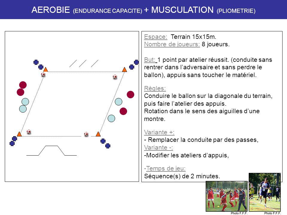 AEROBIE (ENDURANCE CAPACITE) + MUSCULATION (PLIOMETRIE)