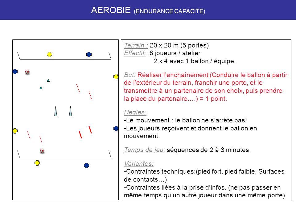 AEROBIE (ENDURANCE CAPACITE)