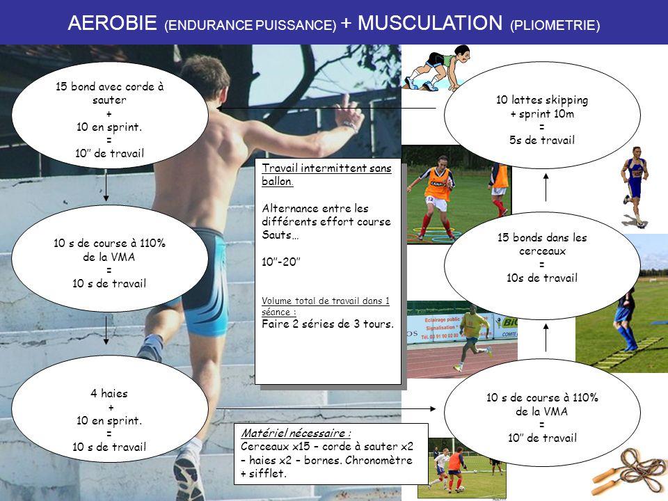 AEROBIE (ENDURANCE PUISSANCE) + MUSCULATION (PLIOMETRIE)