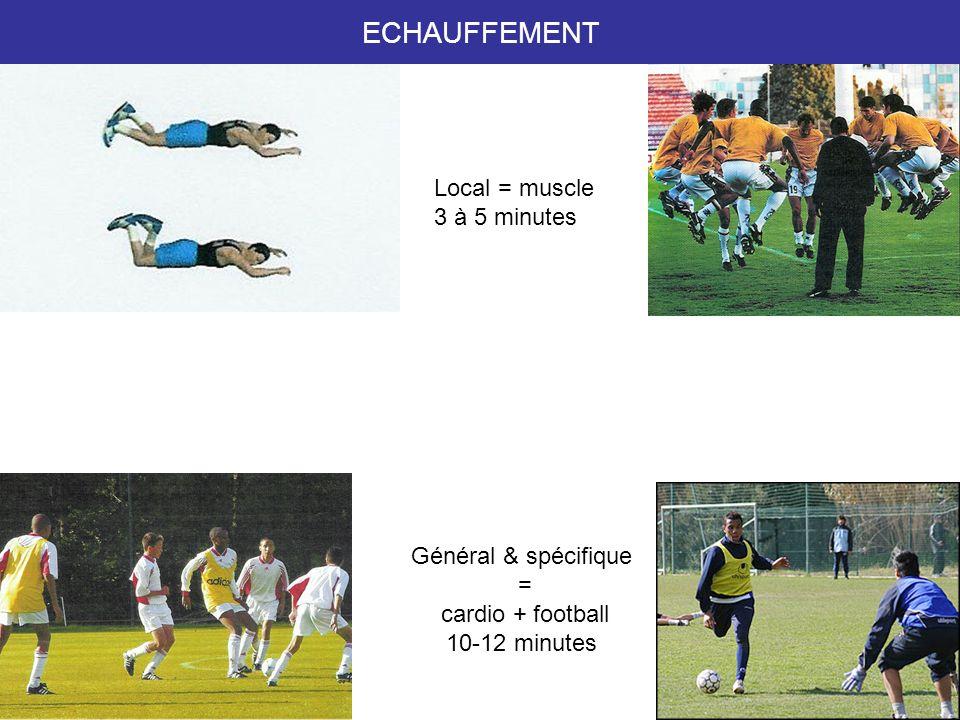 ECHAUFFEMENT Local = muscle 3 à 5 minutes Général & spécifique =