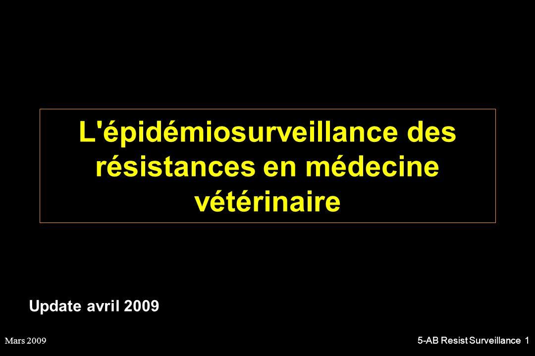 L épidémiosurveillance des résistances en médecine vétérinaire