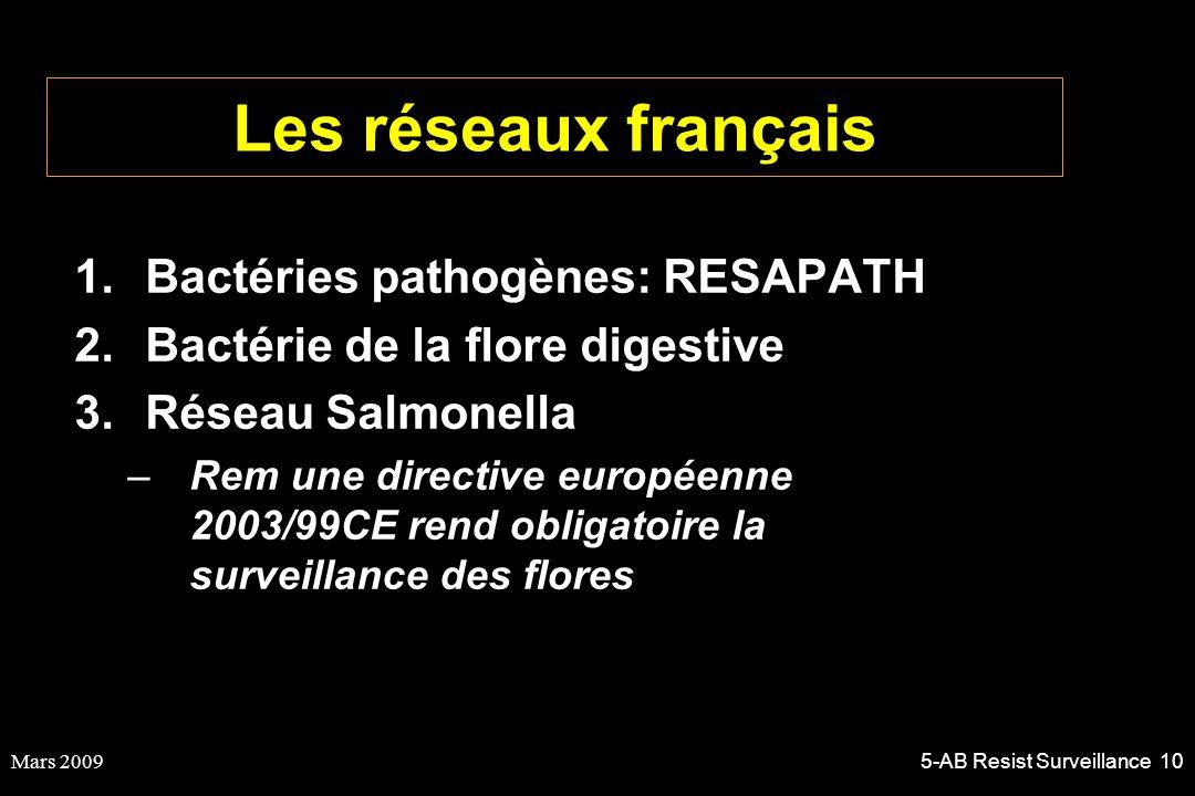 Les réseaux français Bactéries pathogènes: RESAPATH