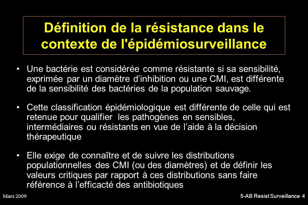 Définition de la résistance dans le contexte de l épidémiosurveillance
