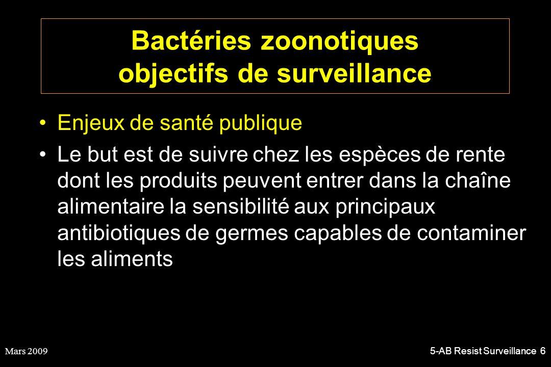 Bactéries zoonotiques objectifs de surveillance