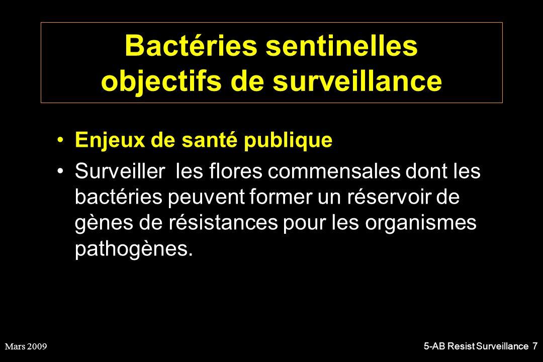 Bactéries sentinelles objectifs de surveillance