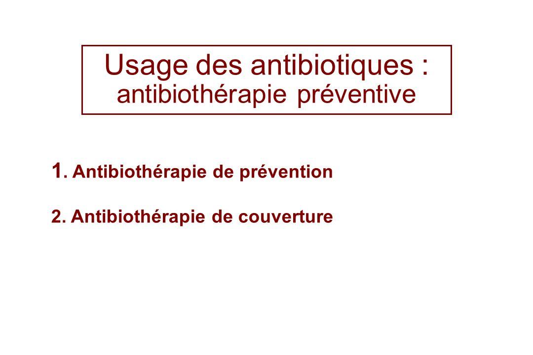 Usage des antibiotiques :