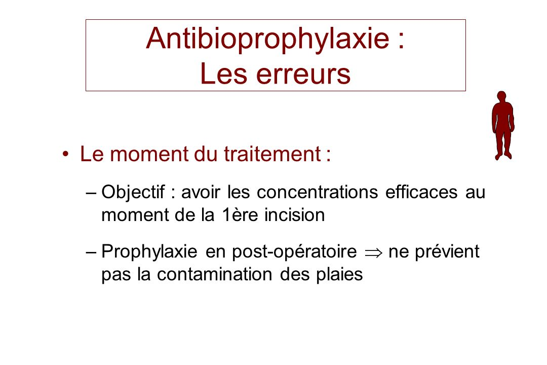 Antibioprophylaxie : Les erreurs