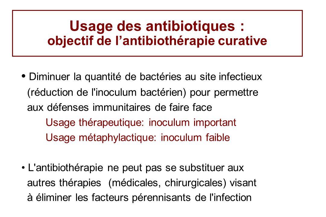 Usage des antibiotiques : objectif de l'antibiothérapie curative