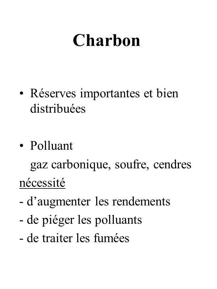 Charbon Réserves importantes et bien distribuées Polluant