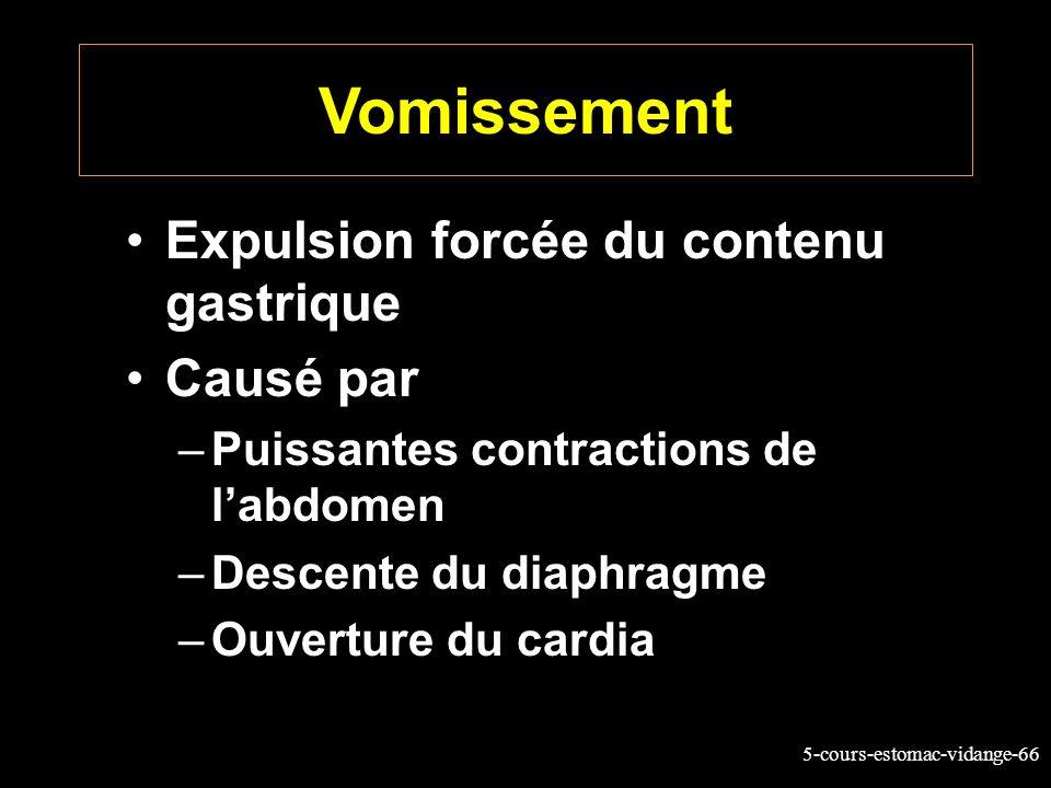 Vomissement Expulsion forcée du contenu gastrique Causé par