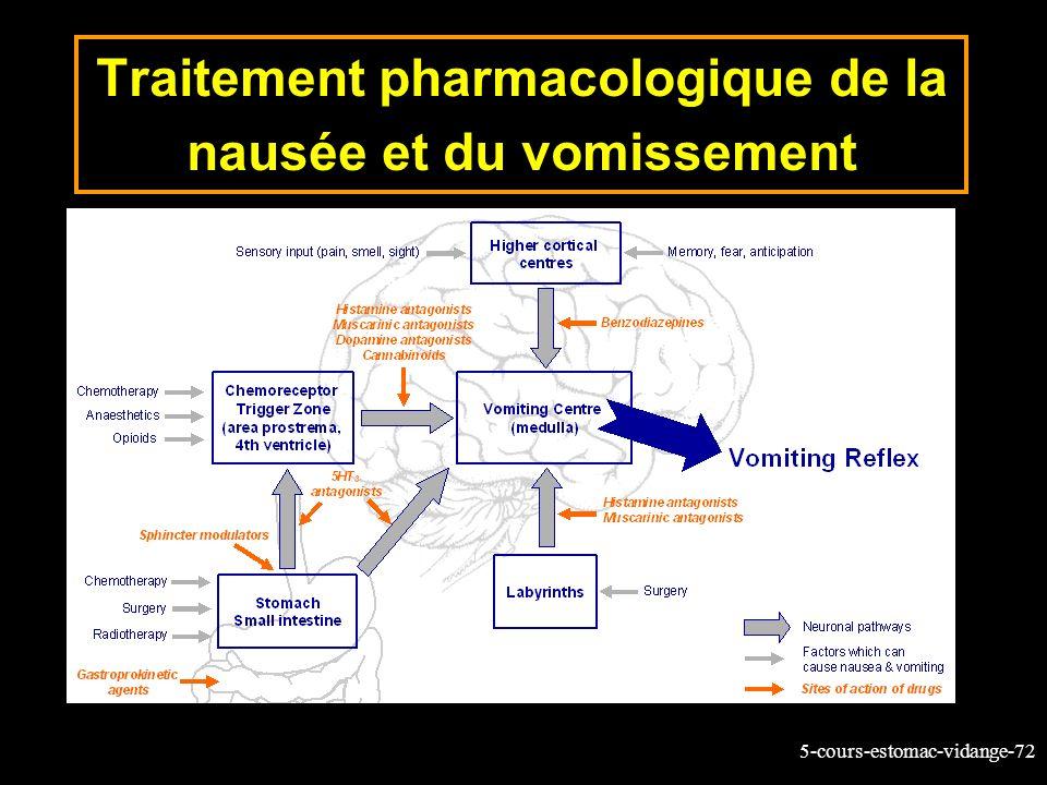 Traitement pharmacologique de la nausée et du vomissement