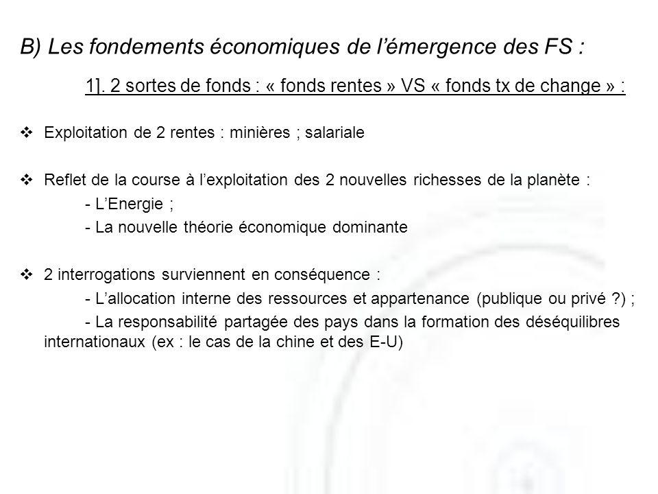 B) Les fondements économiques de l'émergence des FS :