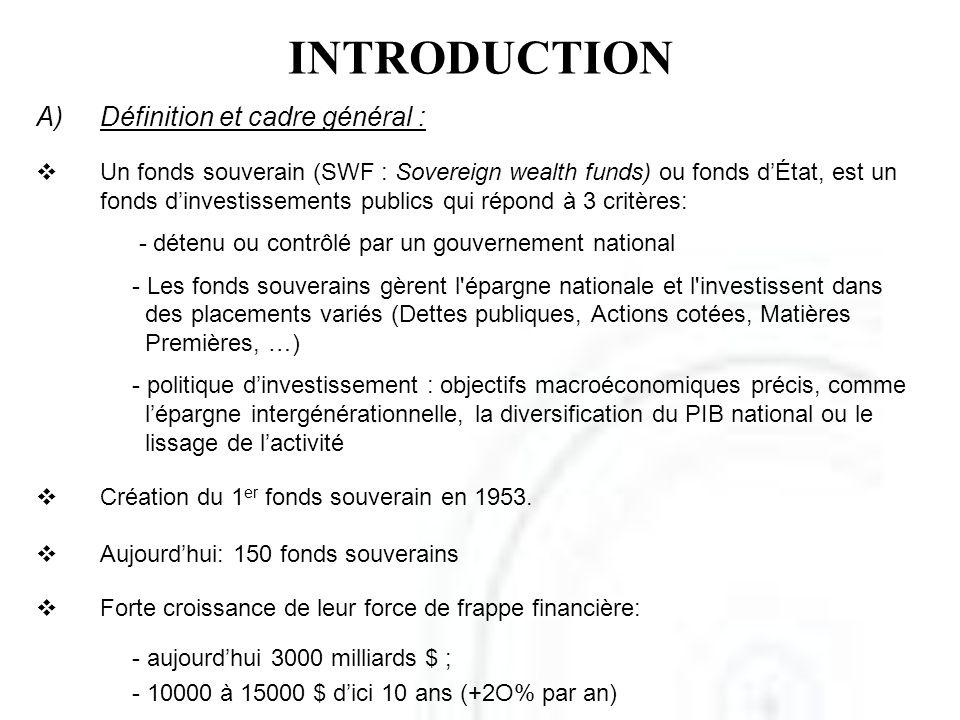 INTRODUCTION Définition et cadre général :