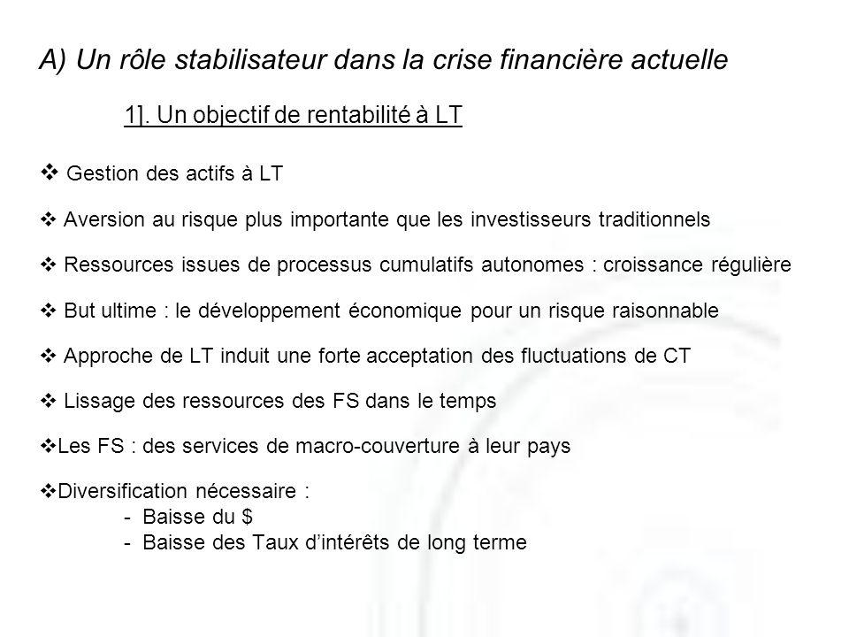 A) Un rôle stabilisateur dans la crise financière actuelle