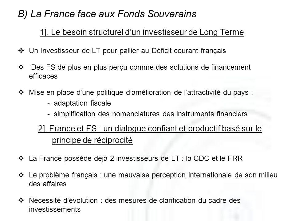 B) La France face aux Fonds Souverains