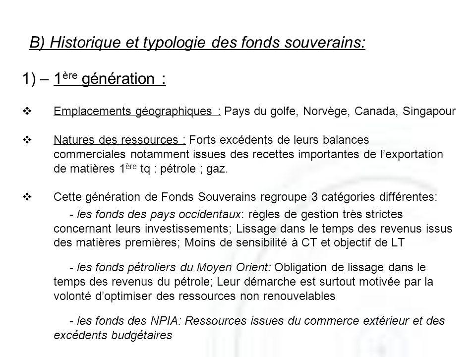 B) Historique et typologie des fonds souverains: