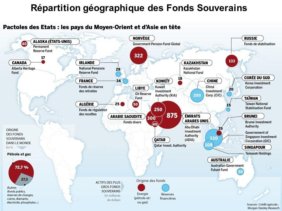 Répartition géographique des Fonds Souverains