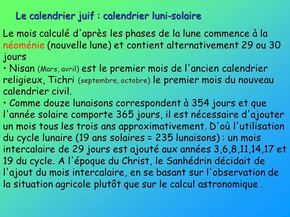 Le calendrier juif : calendrier luni-solaire