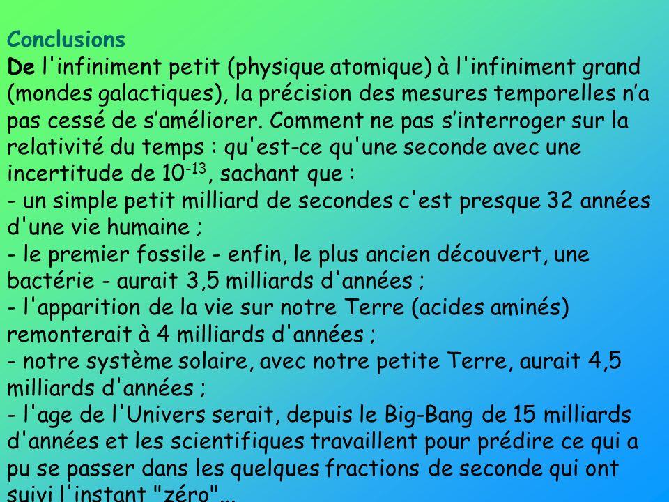 Conclusions De l infiniment petit (physique atomique) à l infiniment grand (mondes galactiques), la précision des mesures temporelles n'a pas cessé de s'améliorer.