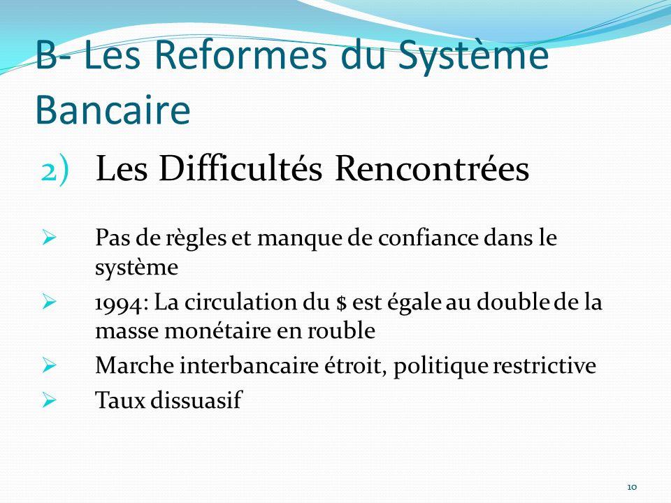 B- Les Reformes du Système Bancaire