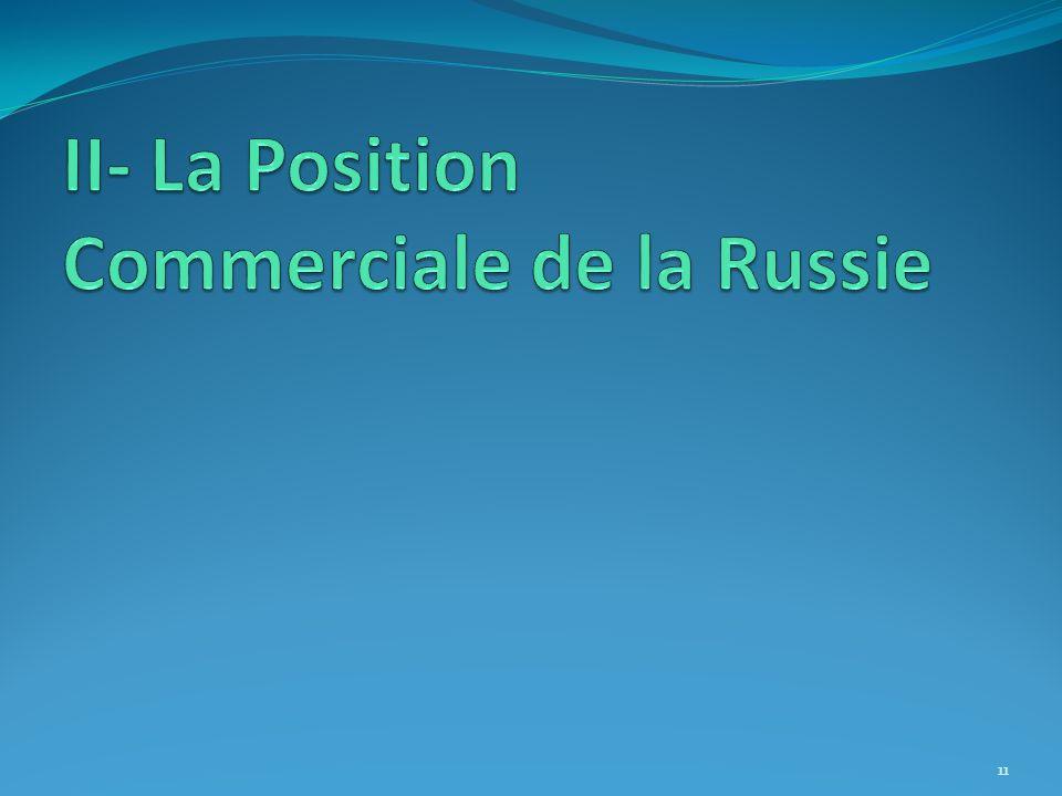 II- La Position Commerciale de la Russie