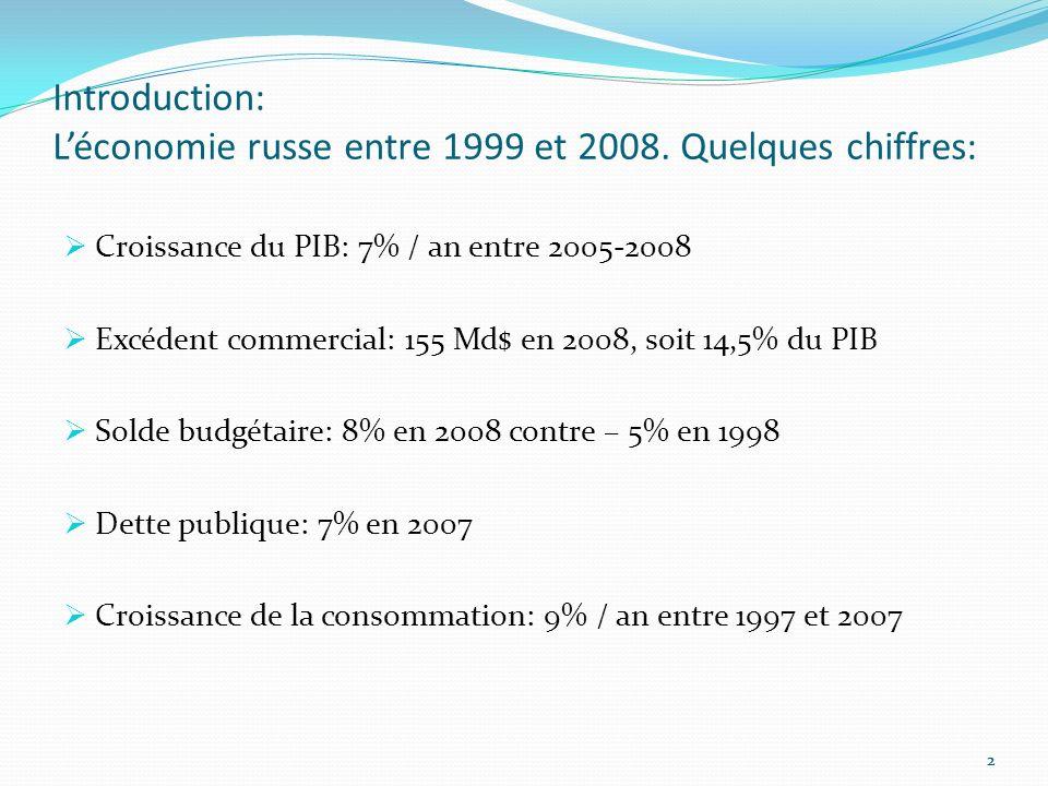 Introduction: L'économie russe entre 1999 et 2008. Quelques chiffres: