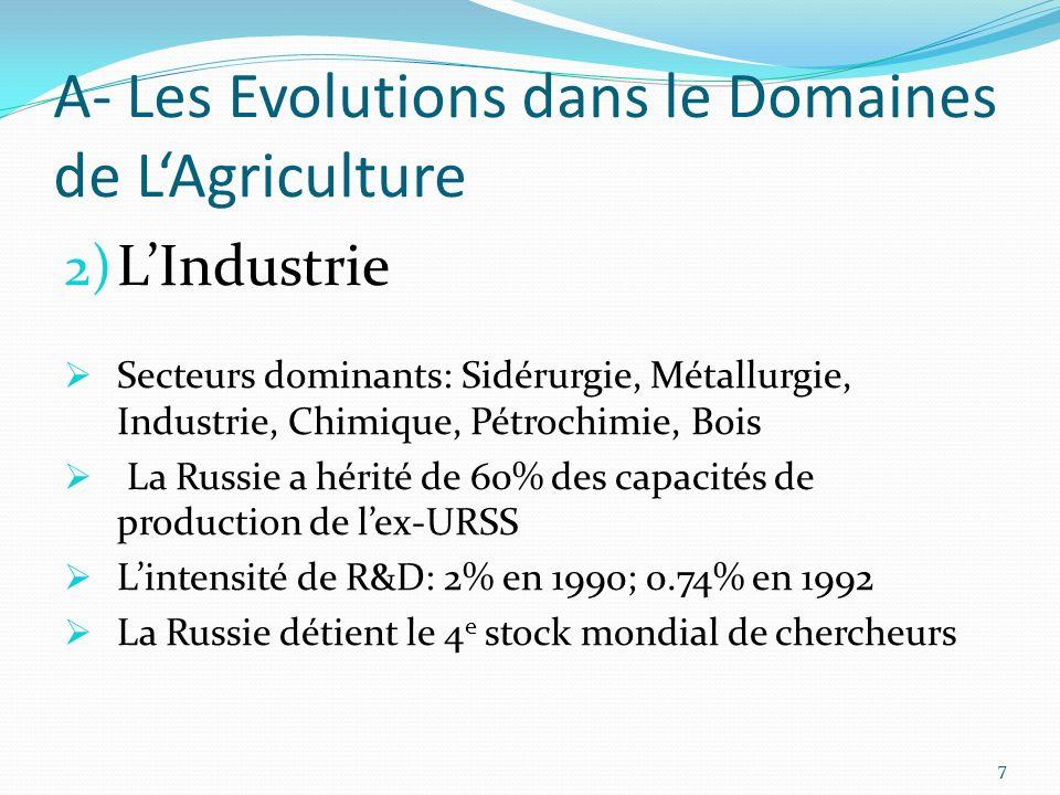 A- Les Evolutions dans le Domaines de L'Agriculture