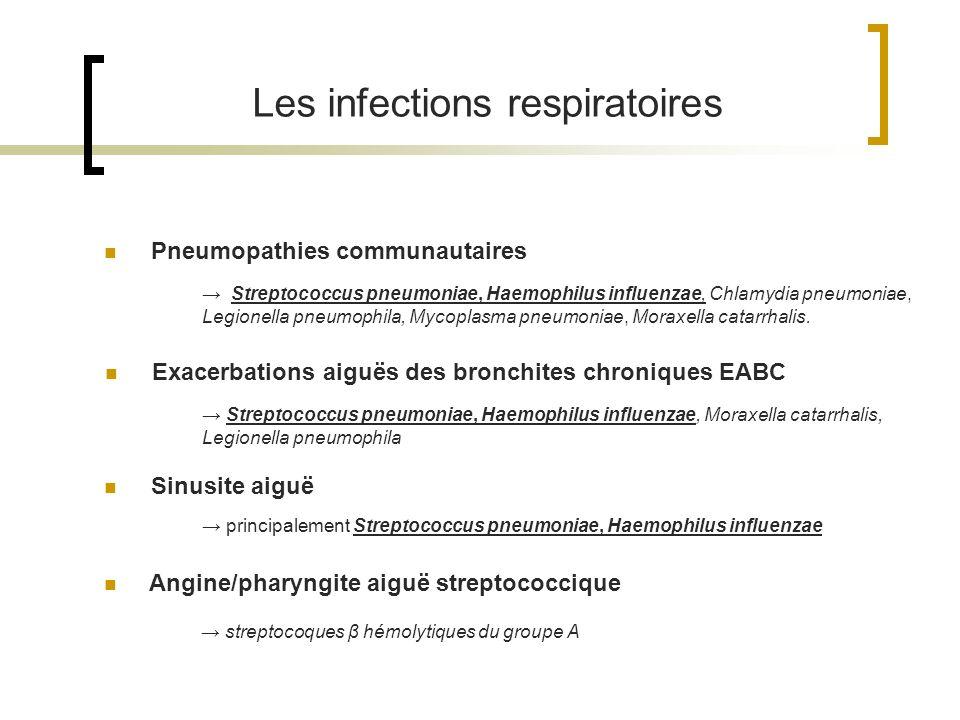 Exacerbations aiguës des bronchites chroniques EABC
