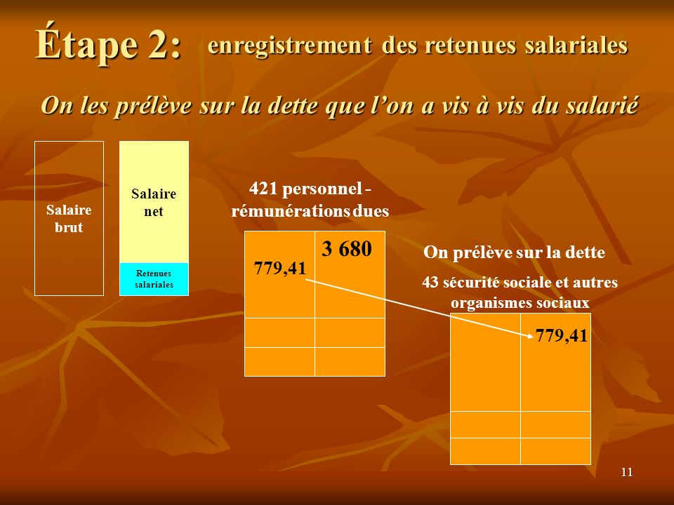 Étape 2: enregistrement des retenues salariales