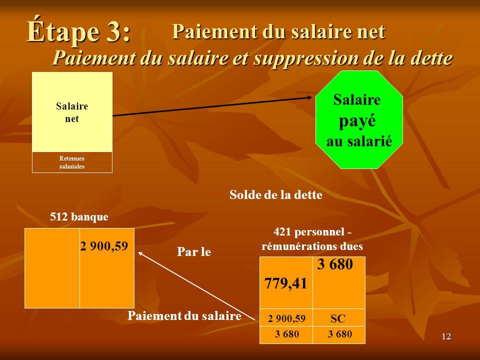 Paiement du salaire net Paiement du salaire et suppression de la dette