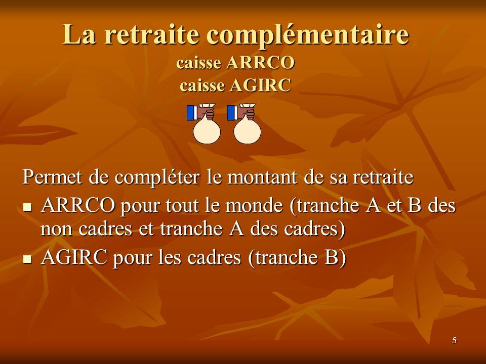 La retraite complémentaire caisse ARRCO caisse AGIRC