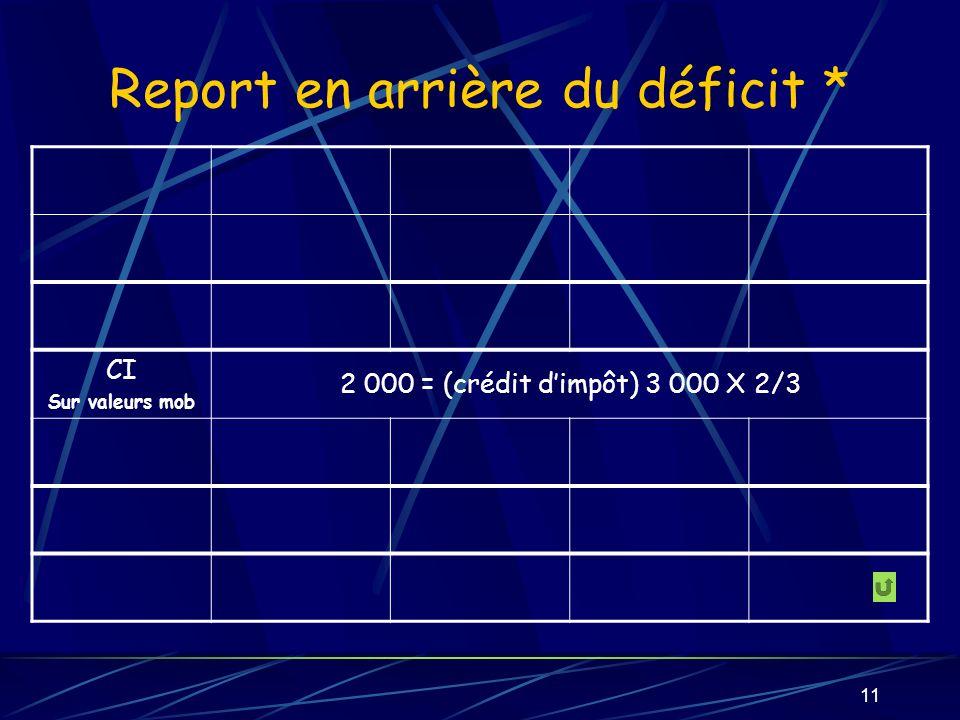 Report en arrière du déficit *