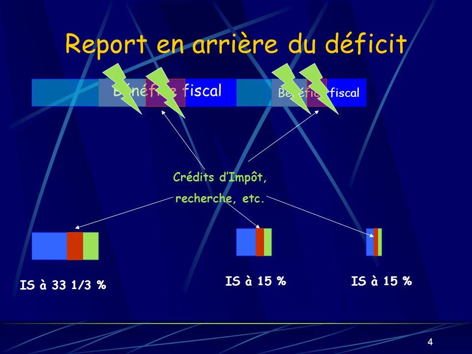 Report en arrière du déficit
