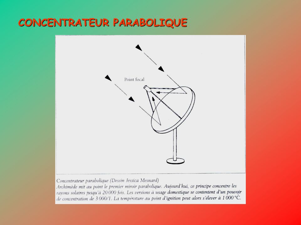 CONCENTRATEUR PARABOLIQUE