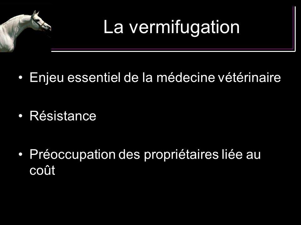 La vermifugation Enjeu essentiel de la médecine vétérinaire Résistance