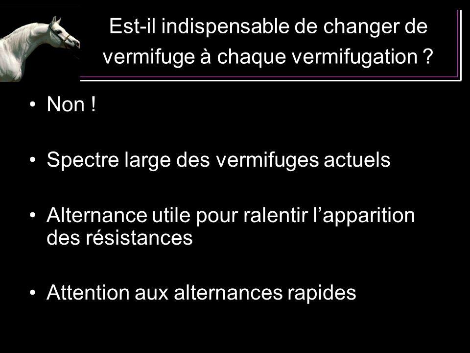 Est-il indispensable de changer de vermifuge à chaque vermifugation