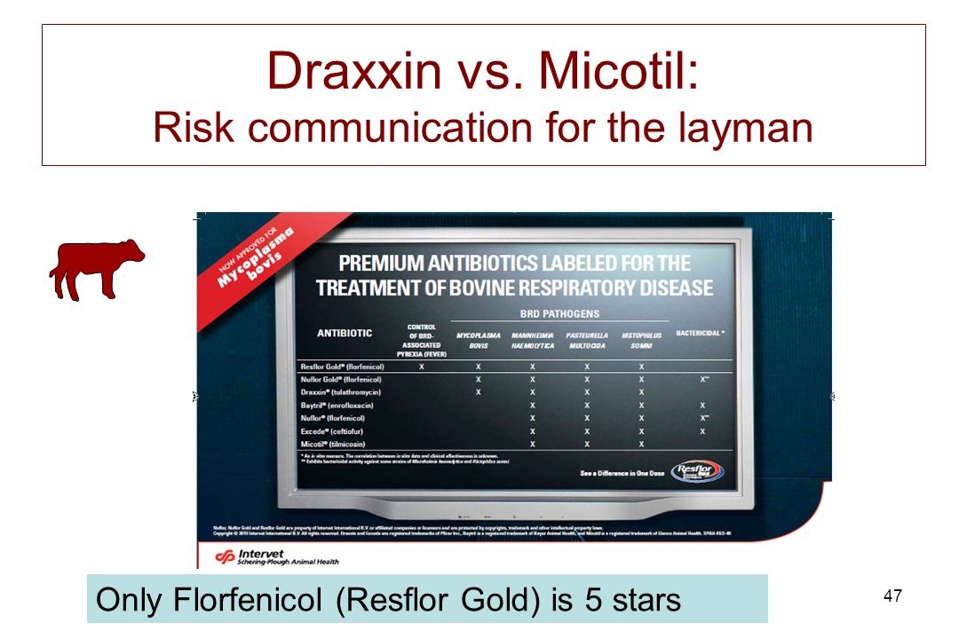 Draxxin vs. Micotil: Risk communication for the layman