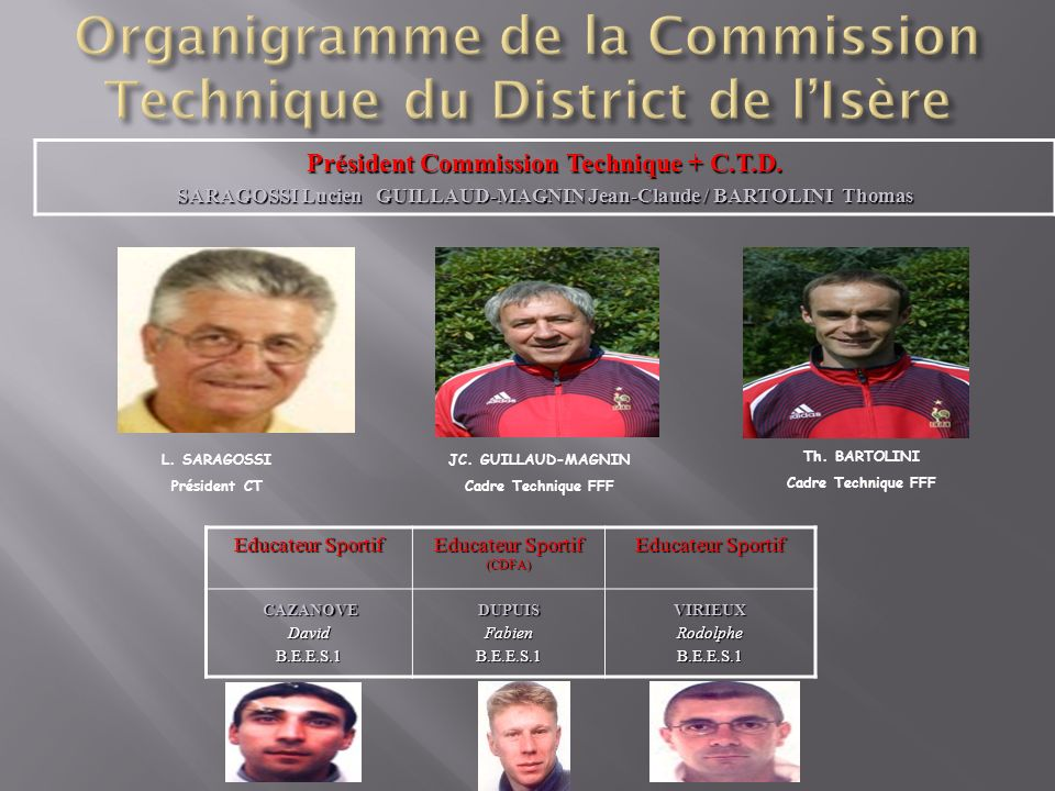 Organigramme de la Commission Technique du District de l'Isère