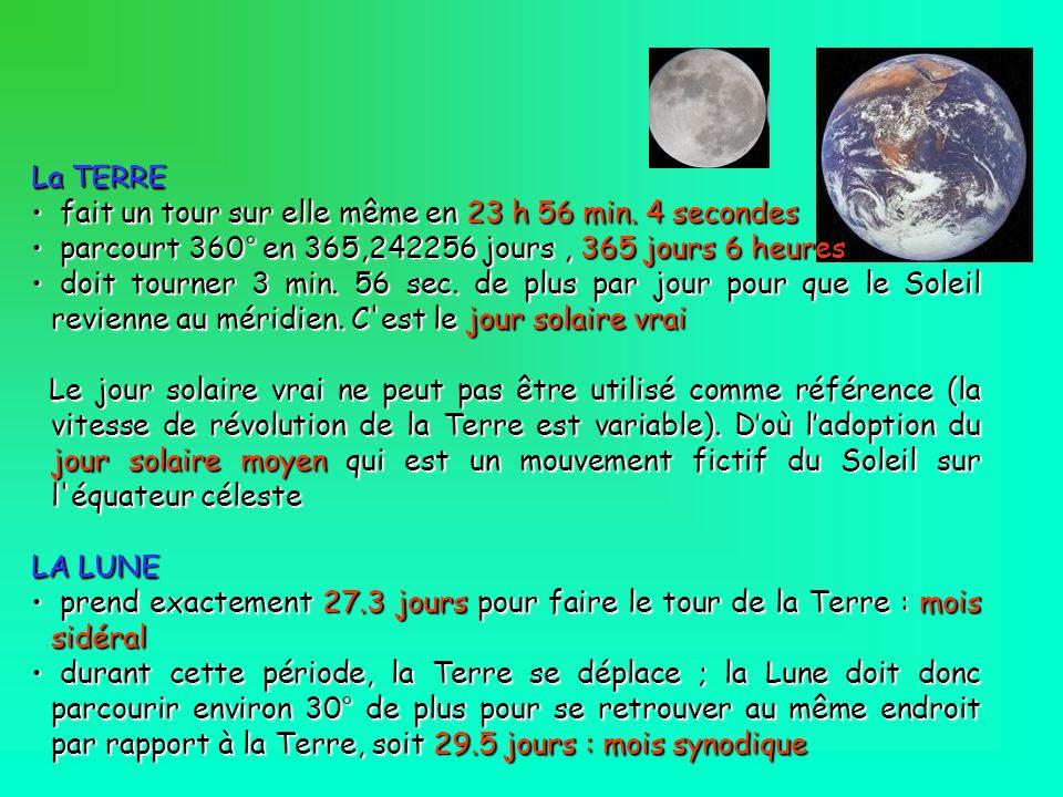 La TERRE fait un tour sur elle même en 23 h 56 min. 4 secondes. parcourt 360° en 365,242256 jours , 365 jours 6 heures.