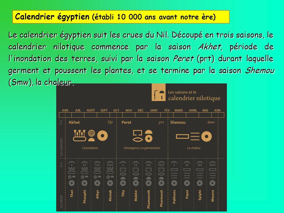 Calendrier égyptien (établi 10 000 ans avant notre ère)