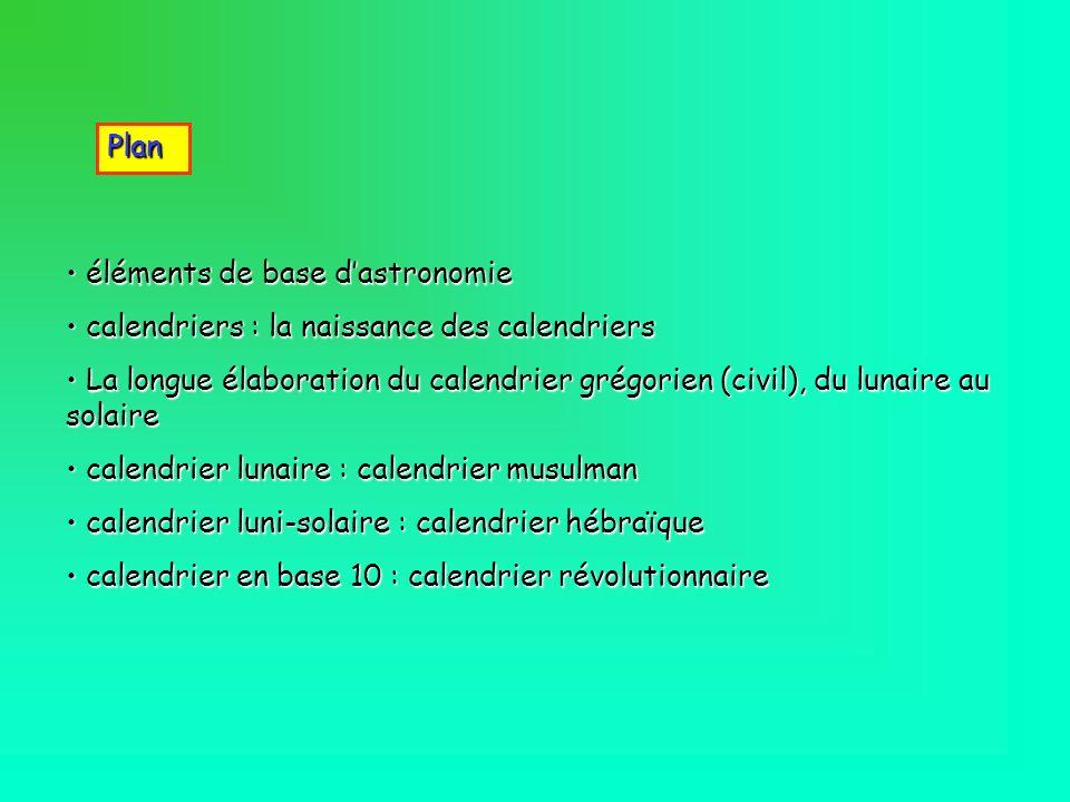 Plan éléments de base d'astronomie. calendriers : la naissance des calendriers.