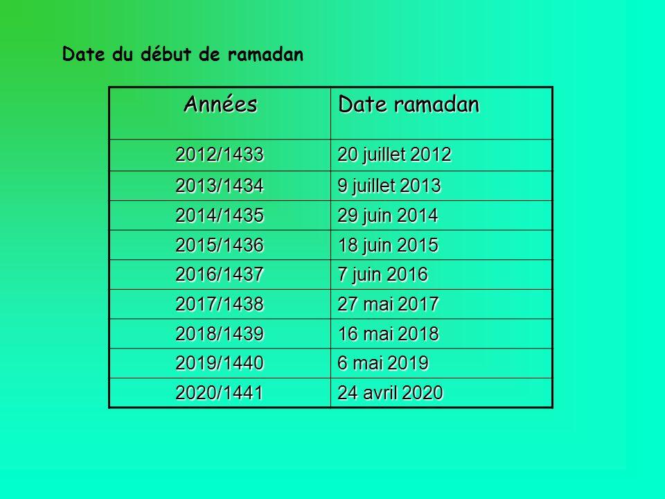 Années Date ramadan Date du début de ramadan 2012/1433 20 juillet 2012