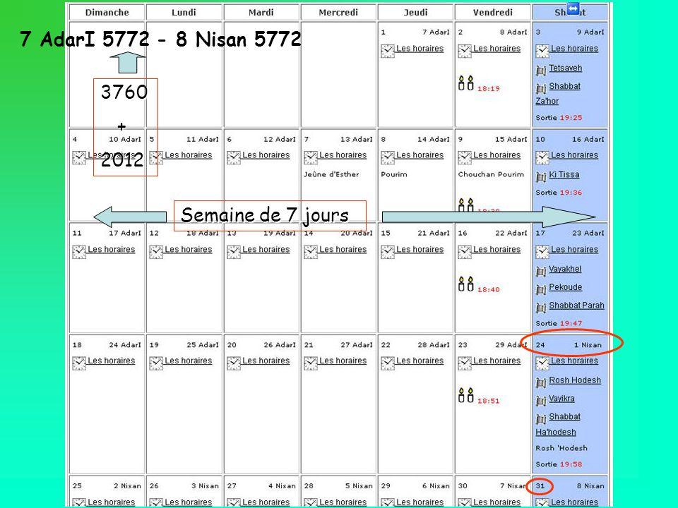 7 AdarI 5772 - 8 Nisan 5772 3760 + 2012 Semaine de 7 jours
