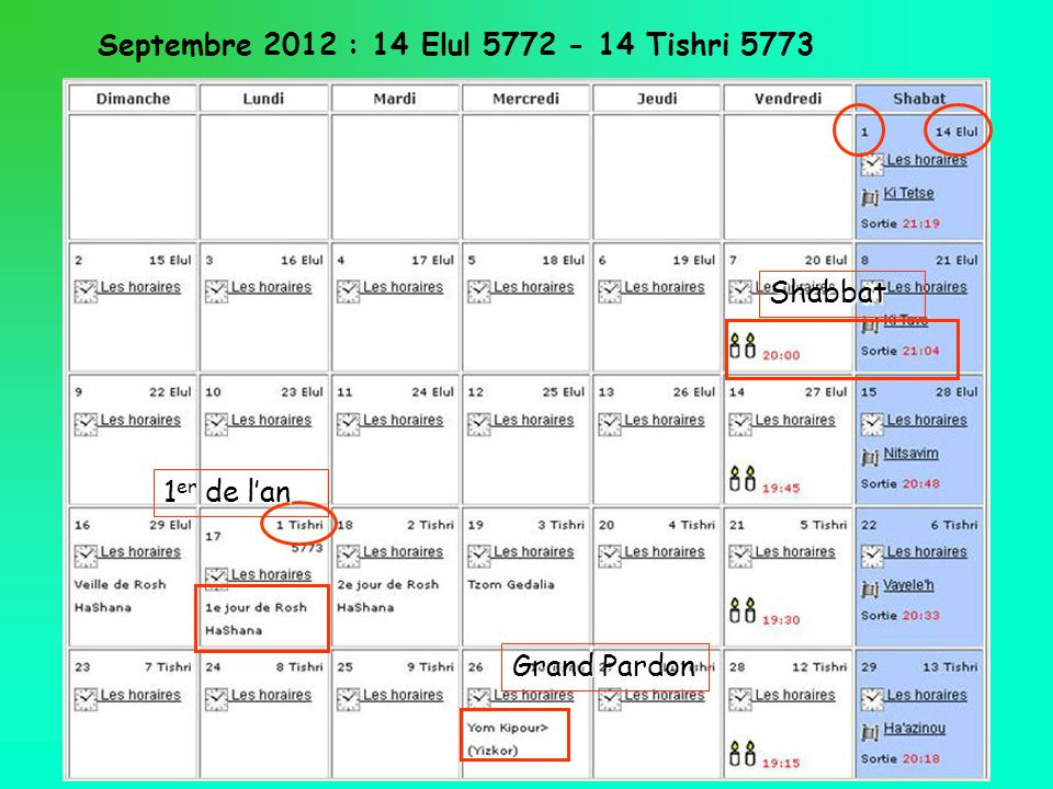 Septembre 2012 : 14 Elul 5772 - 14 Tishri 5773